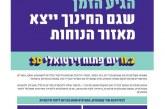 עיתון חדשות הגליל – המהדורה המודפסת | גליון 787