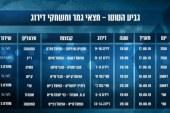 עירוני קרית שמונה ניצחה הפועל כפר סבא (1:3) ועלתה לחצי גמר גביע הטוטו
